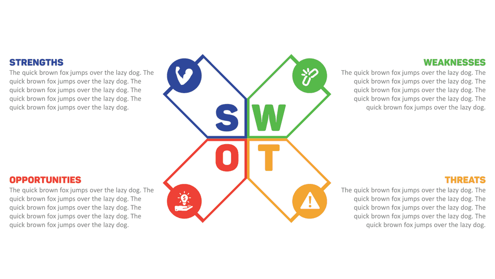 Make A Crisp Looking Swot Analysis Slide On Powerpoint