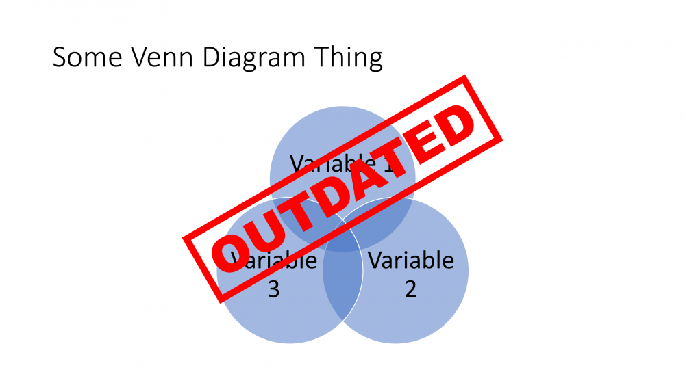 Venn diagram via powerPoint smartart with outdated stamp