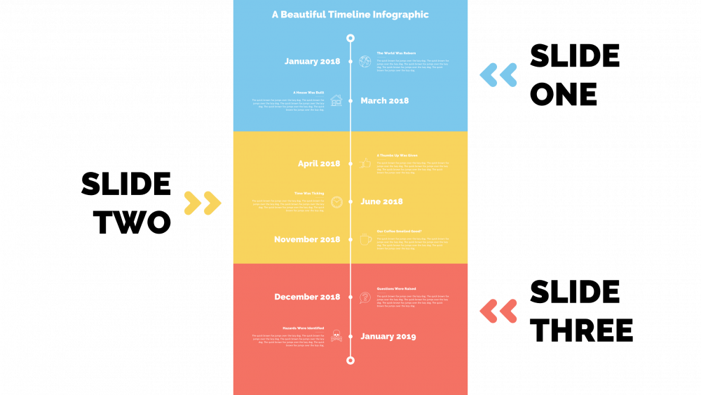 A PowerPoint Timeline Graphic spread over three slides