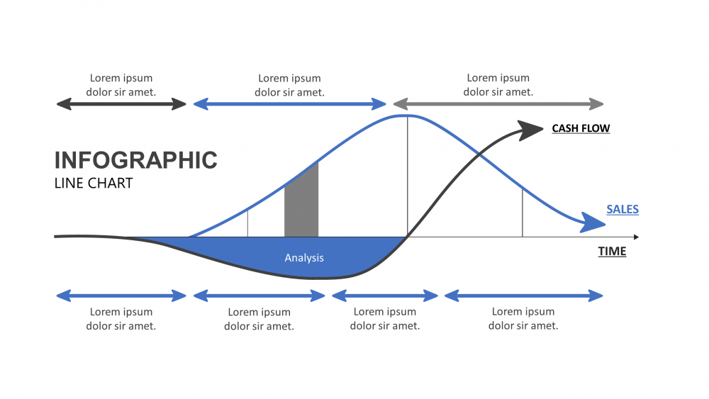 a beautiful line chart infographic in a PowerPoint template