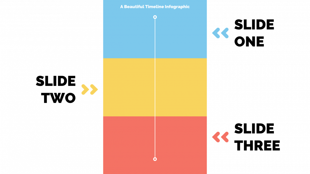 Three slides setting the basis of the PowerPoint Timeline Graphic